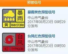 最新!全市停工(业)、停产、停课!中山台风预警信号刚刚升级为红色