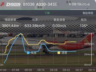 突发!深圳航空一架客机遇紧急情况,高度曾骤降近6000米