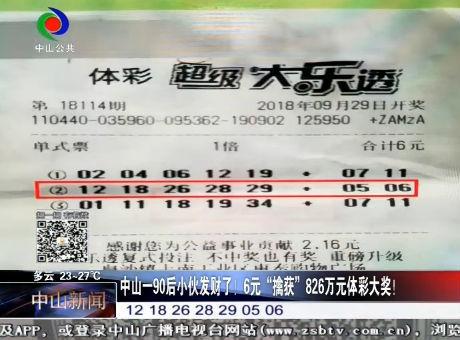 """中山一90后小伙发财了!6元""""擒获""""826万元体彩大奖!"""