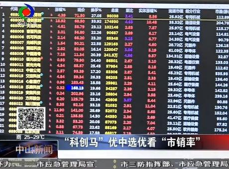 科創板10支個股已突破上市首日最高價
