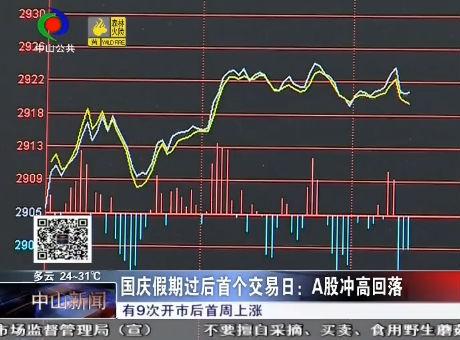 国庆假期过后首个交易日:A股冲高回落