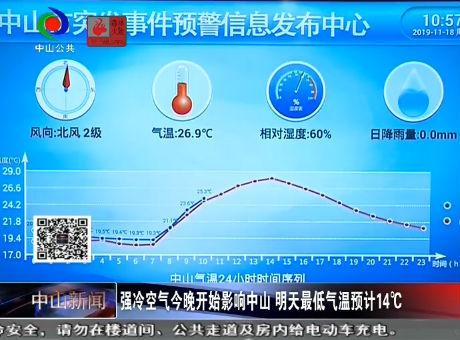 视频丨强冷空气今晚开始影响中山 明天最低气温预计14℃