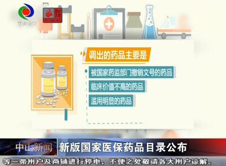 視頻丨新版國家醫保藥品目錄公布 明年開始執行